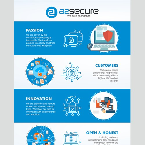 Infographic for A2SECURE