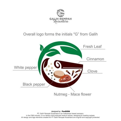 Logo concept for Galih Rempah Nusantara