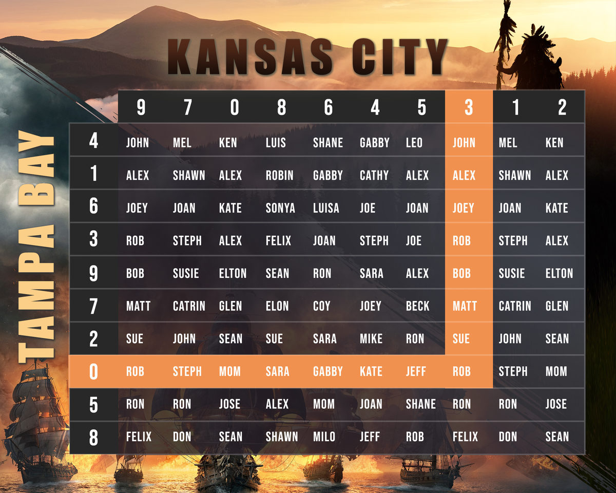 Squares Graphic for 2021 Super Bowl