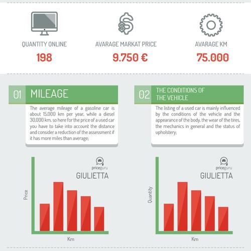 Infographic for PriceGuru