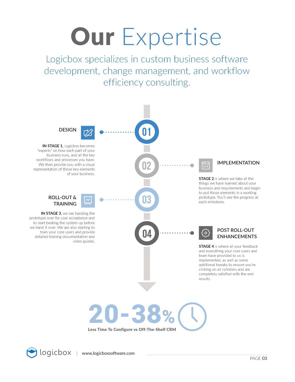 Logicbox Printable and Web Brochures