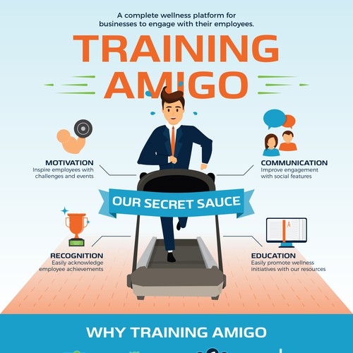 Training & Fitness for companies employees