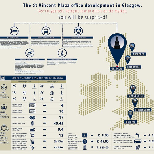 Create an infographic for a brand new office development