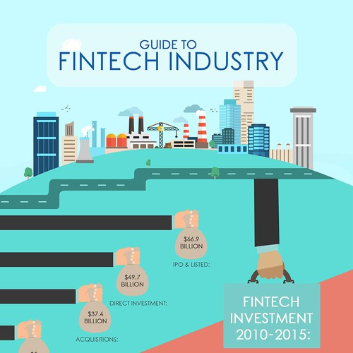 Guide to Digital Banking Talent