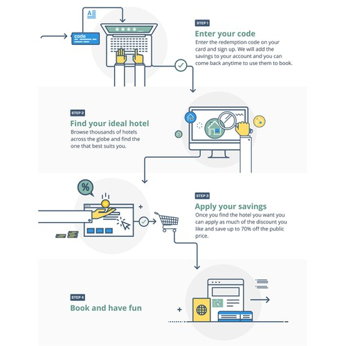 A workflow process illustrations