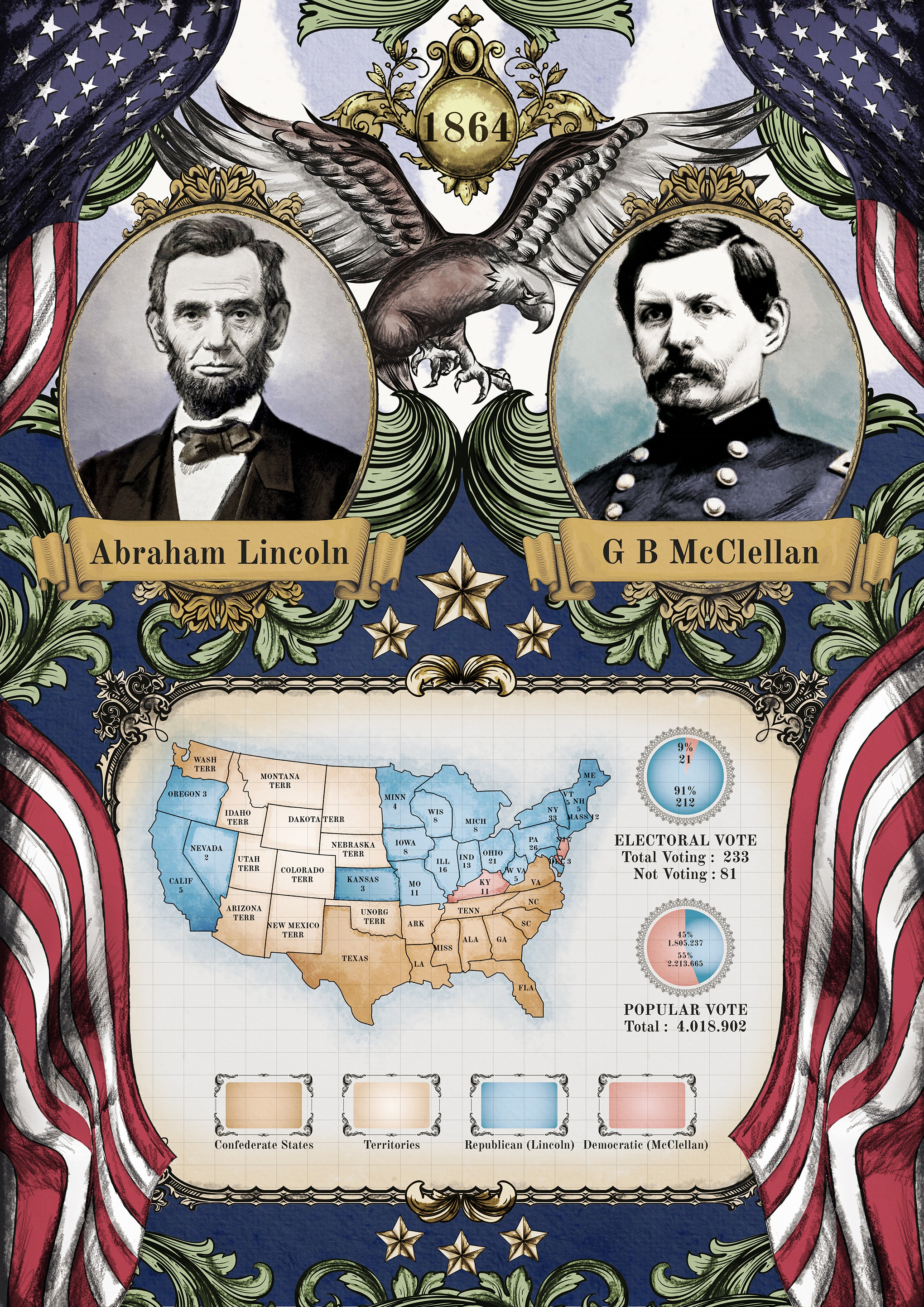 Rustic 1864 United States Presidential Election Map Design