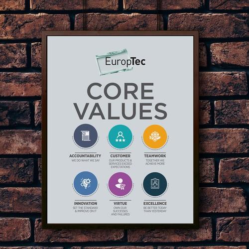 Euro Tec Core Value