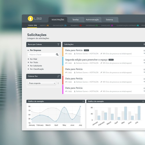 UI design for user management and customer support application
