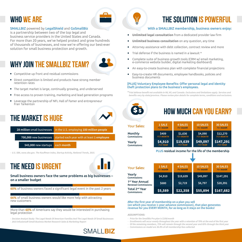 SmallBiz B2B Recruiting Brochure and Flat Sheet