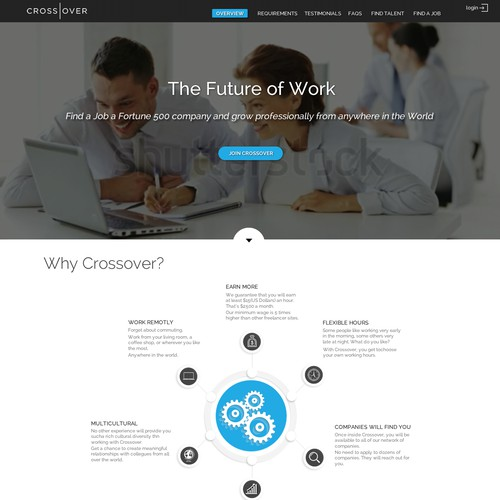 Modern startup needs 1 page redesign with significant opportunities for more high-rate work