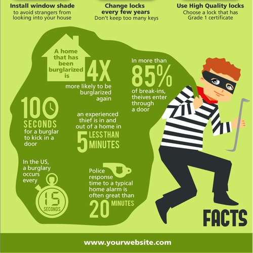 Looking for a very creative infographic highlighting home security!