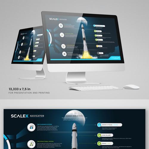 ScaleX Navigator Infographic