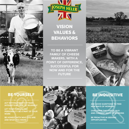 Company Vision & Values Board