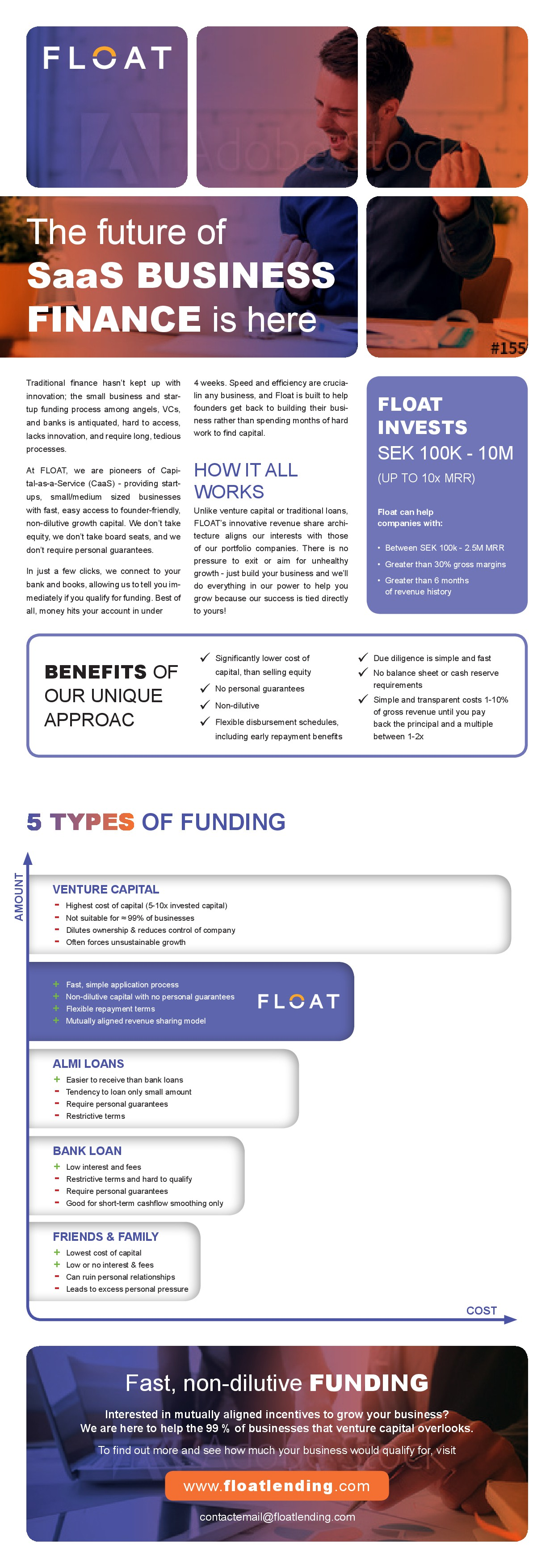 Have fun and be creative by designing a modern 2-page description of Float