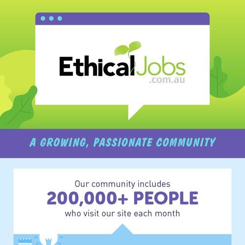 EthicalJobs.com Infographic