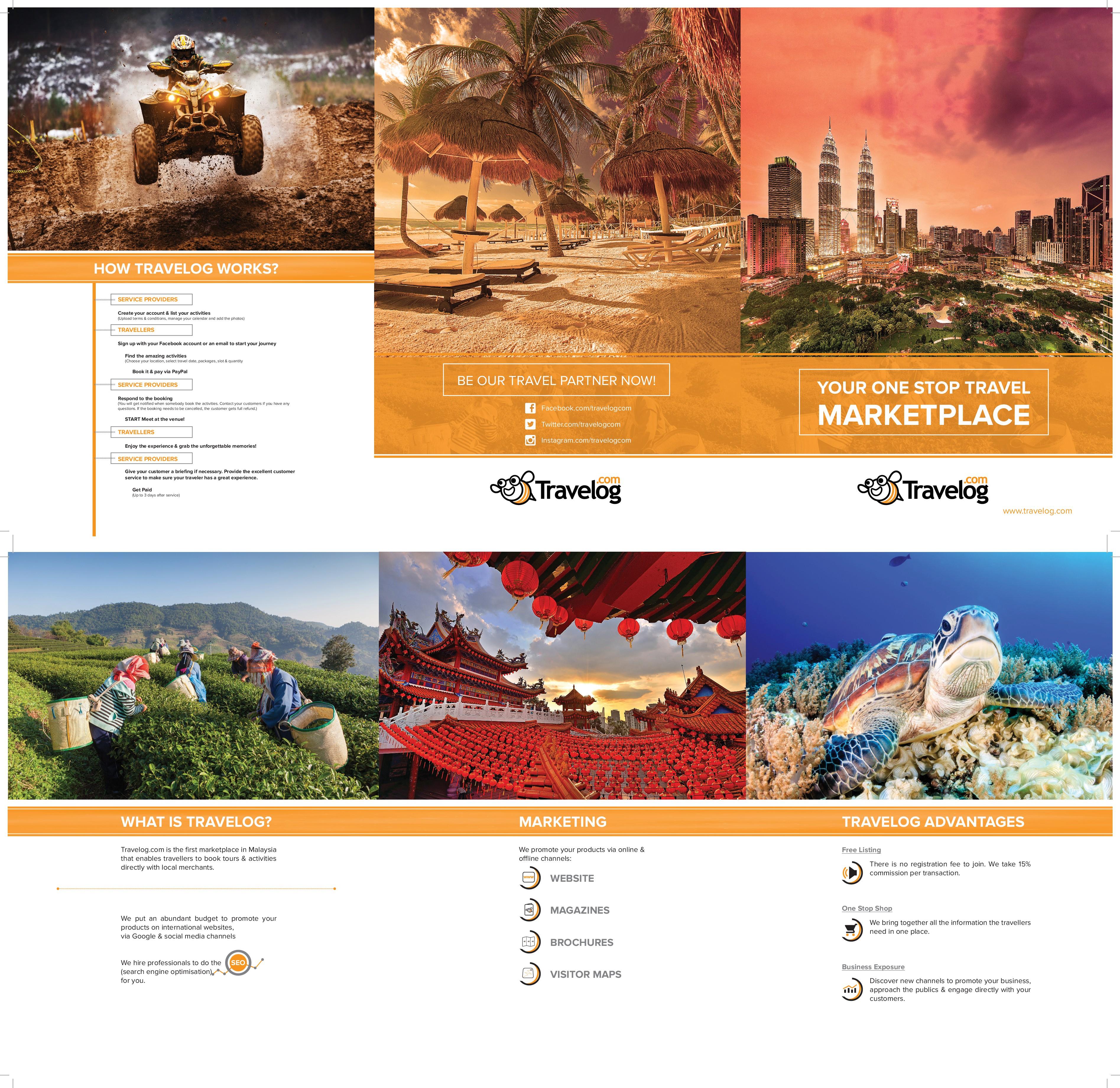 Create a Booklet for Travelog.com