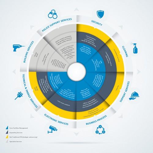 Graphic that explains client's business