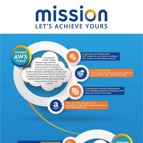 Mission Infographics