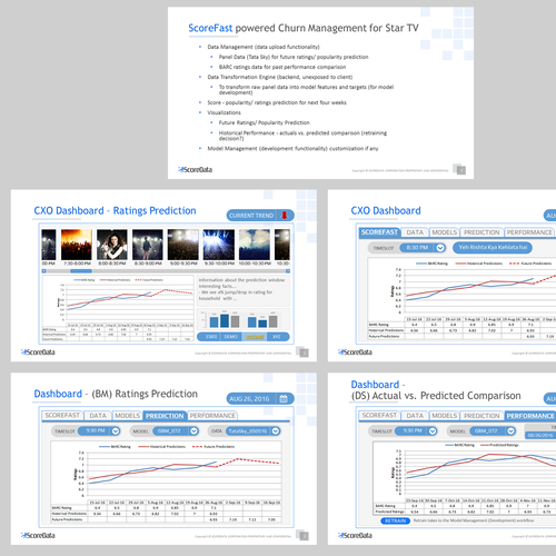 Dashboards for Presentation