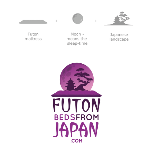 Logo for Futon Beds