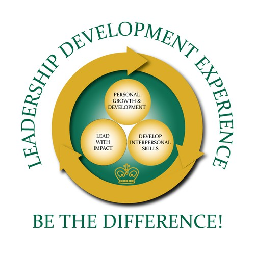 William and Mary Leadership Development Experience Illustration