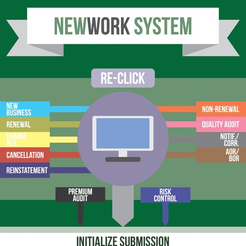 IT Infographic Entry
