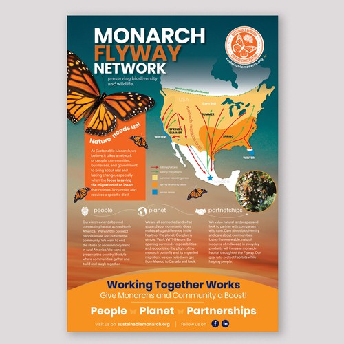 Monarch Butterfly Nature Partnership