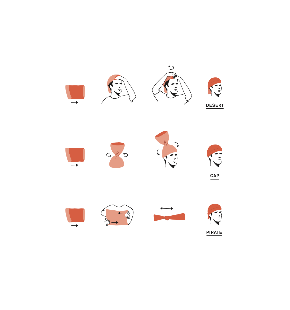 Icons / Description for How-to-Make Cap / Desert / Pirate