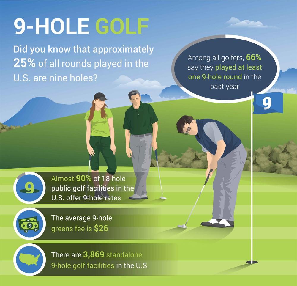 9-Hole Golf