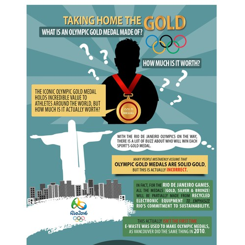 Olympic gold medal infographic