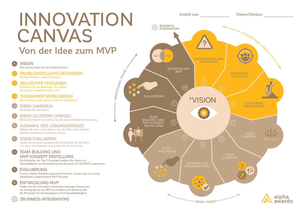 """Whitepaper """"Innovation Cycles"""""""