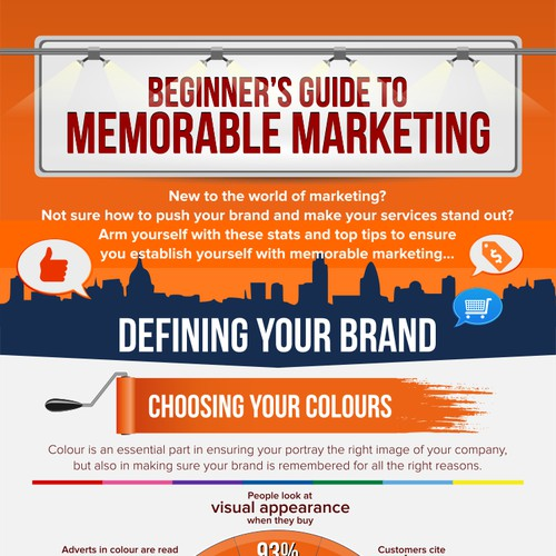 Infographic for Promotional Plus!