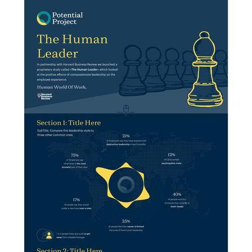 Human Leader Infographic
