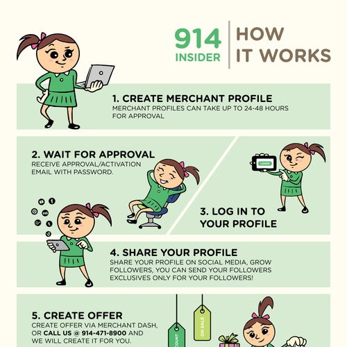 HOW TO INFOGRAPHIC