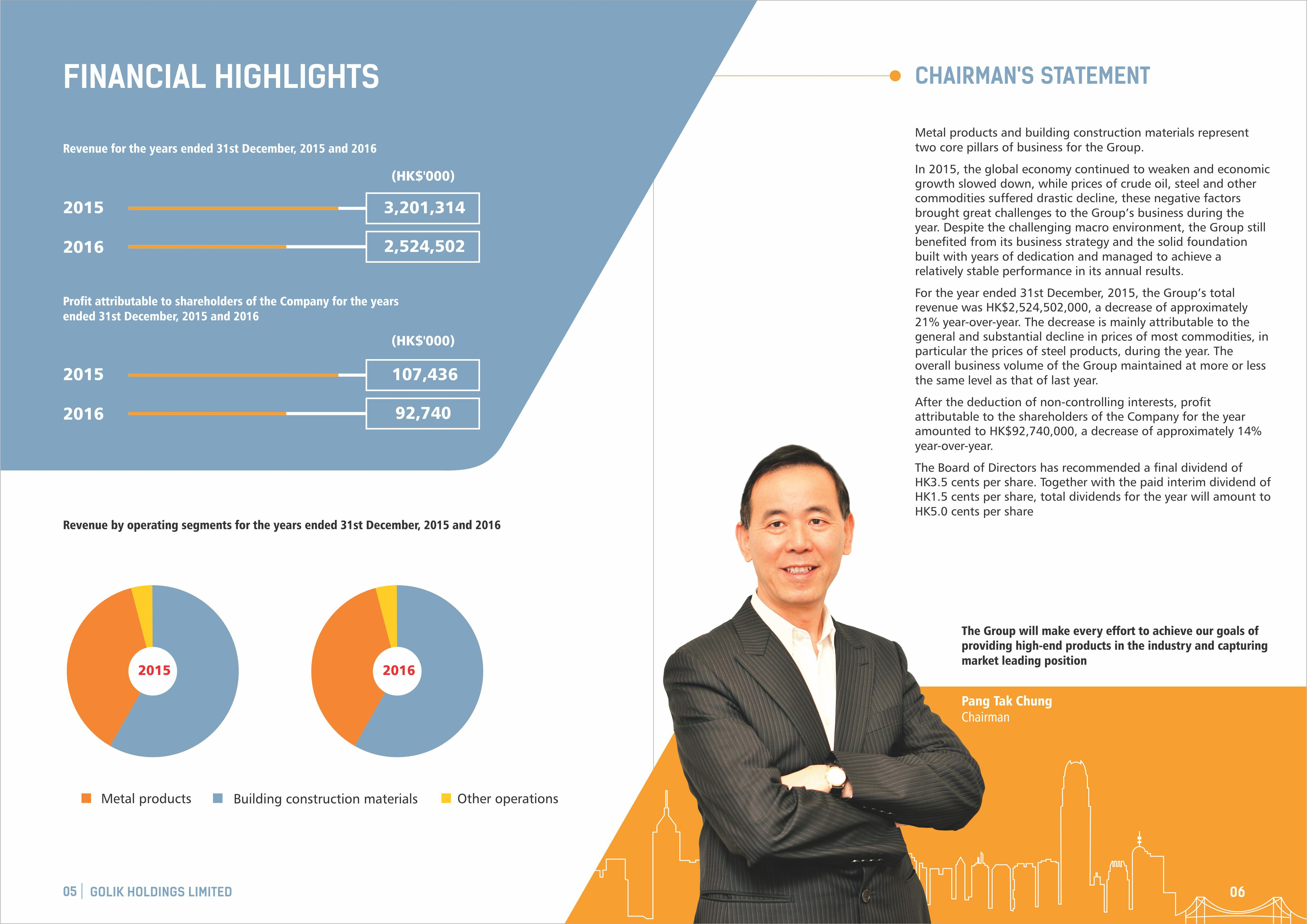 Golik financial report - celebrates 40 years of success and beyond!