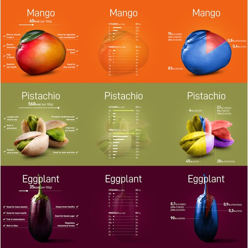 Infographic series on fruits and vegetables