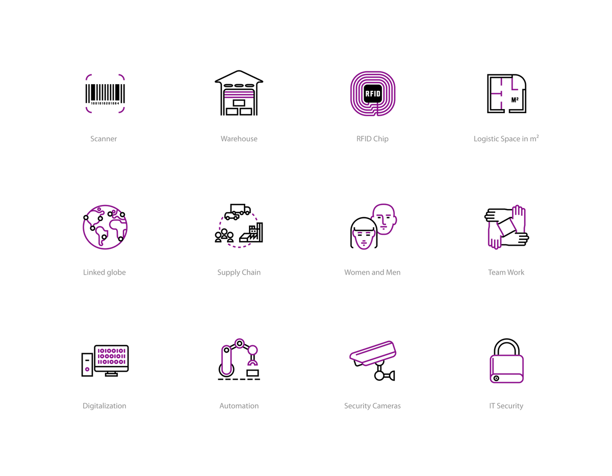 Icon library for a new homepage and a slide relaunch