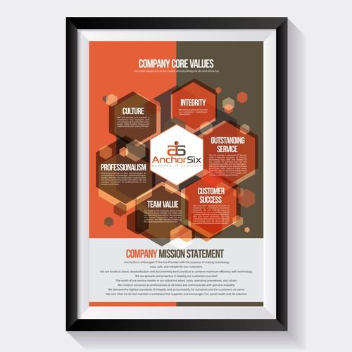 Company Values Poster