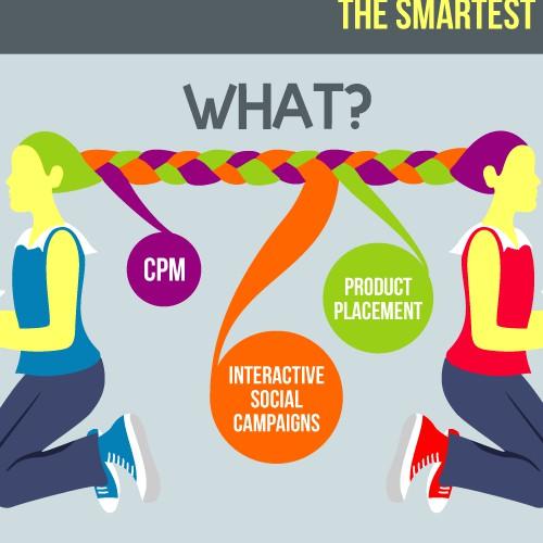 Help us introduce a new Social Revenue Model - Smart Media!