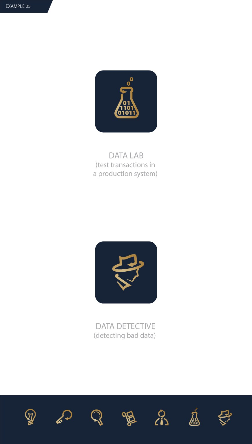 Centripetal Systems - 2 more icons with same branding and feel