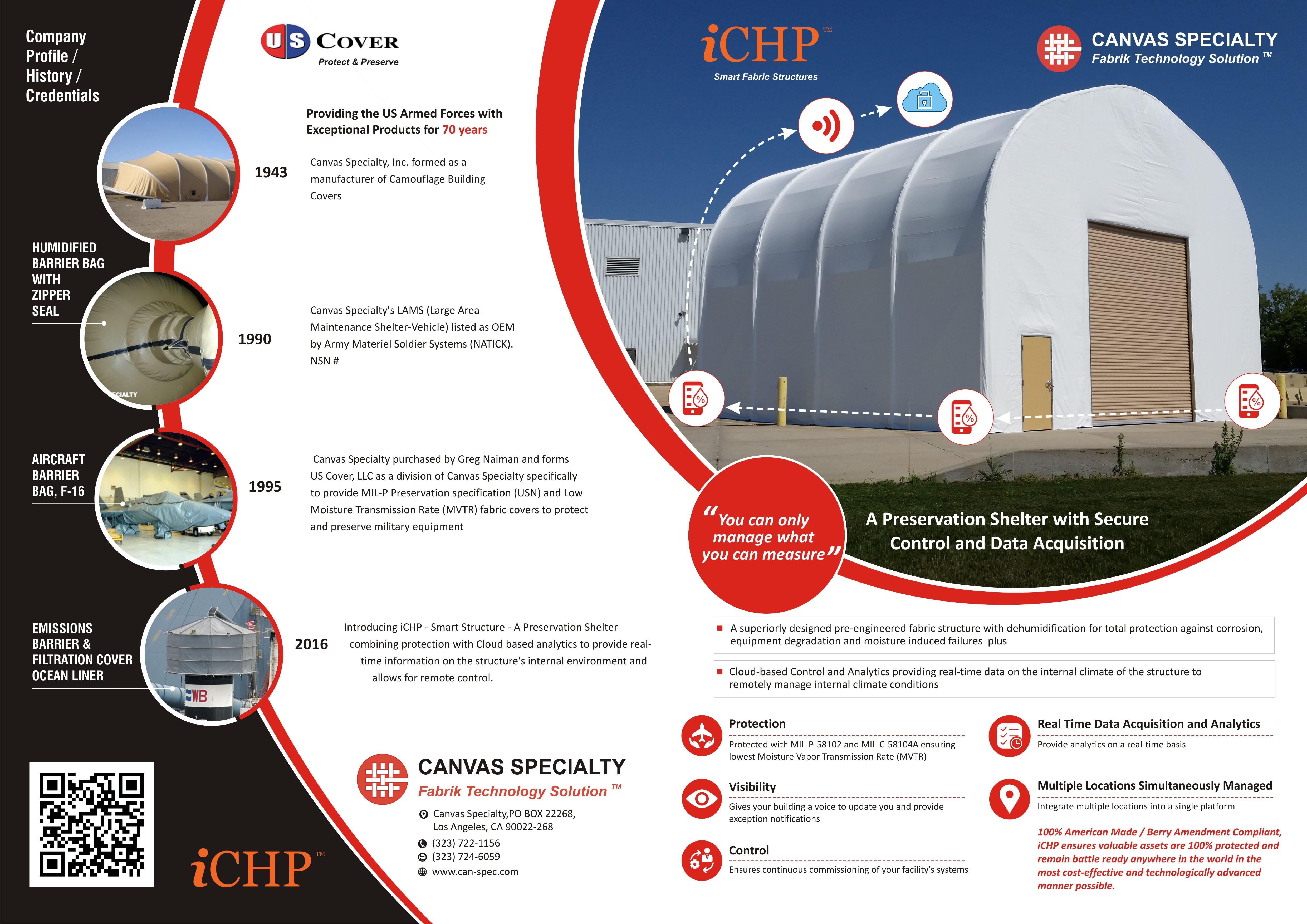 BROCHURE for iCHP