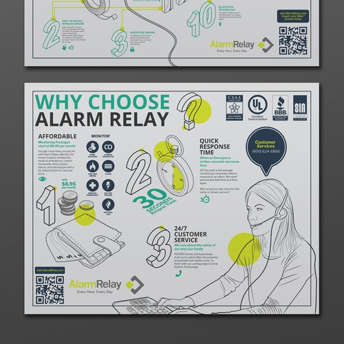 Infographic Design for Alarm Relay