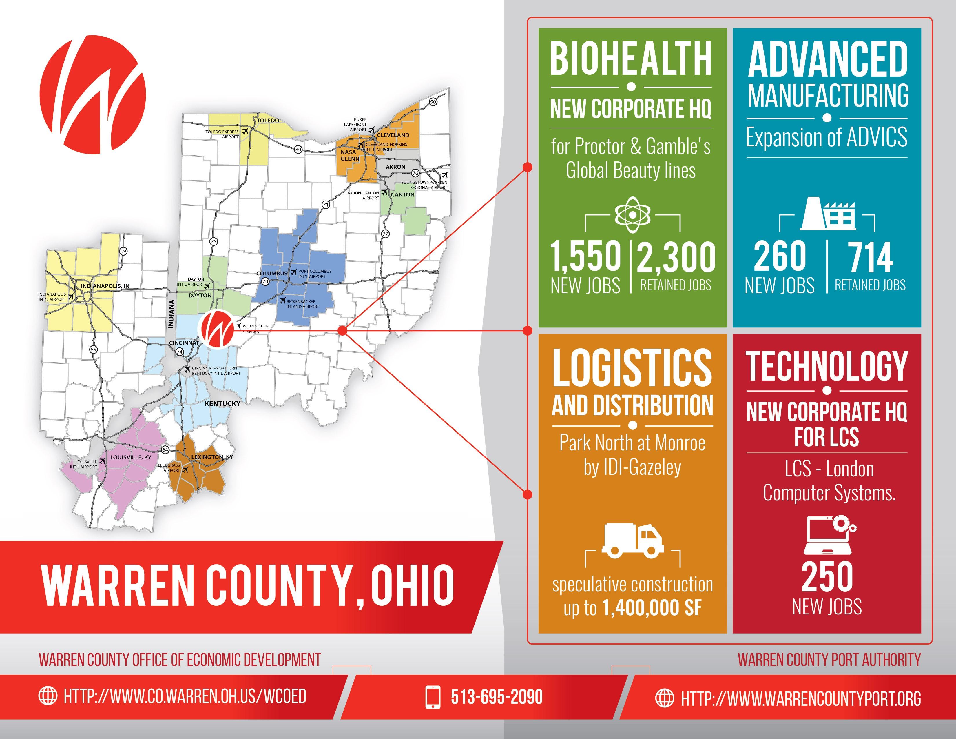 Economic Development Marketing Piece for a County in Ohio