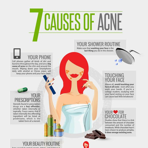 7 Causes of Acne