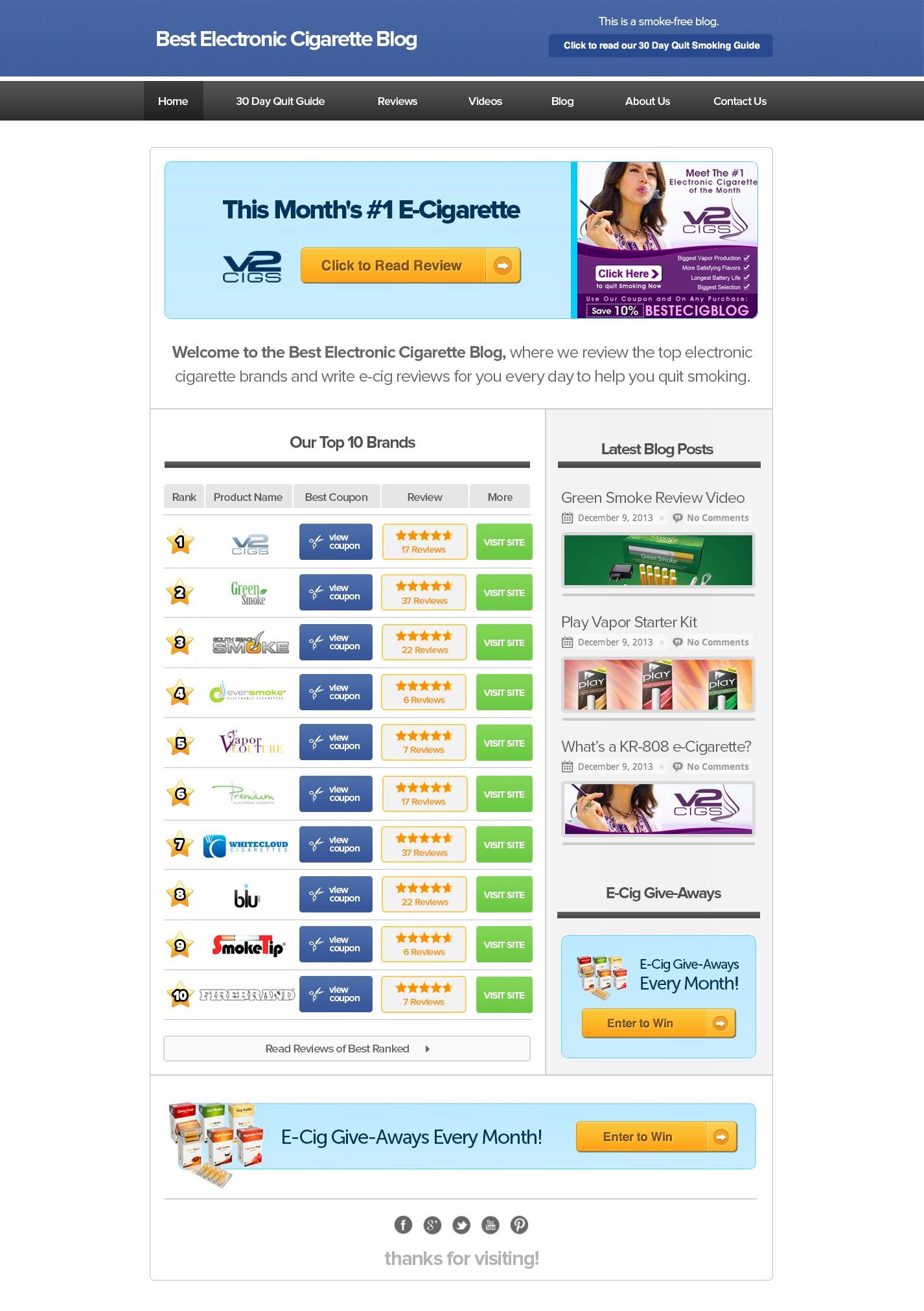Design a Review Website/Blog