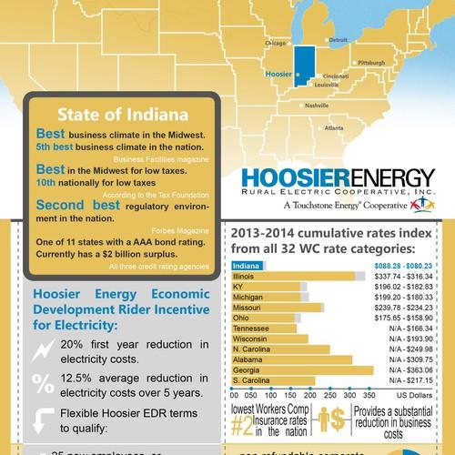 Hoosier Energy REC