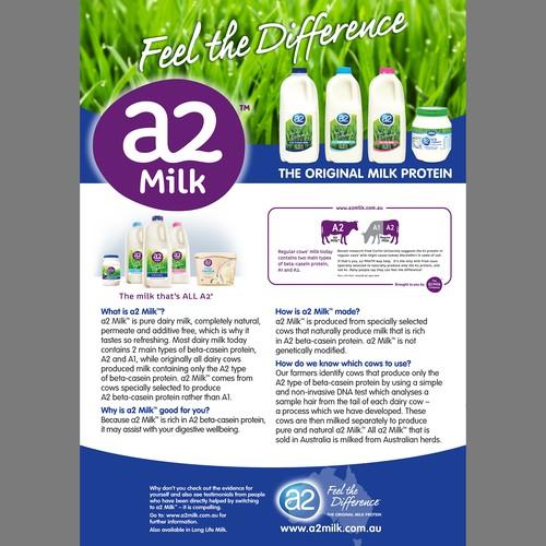 a2 milk poster