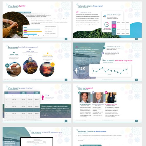 Presentation template for a Cancer Care Clinic Combining Psychedelic Elements