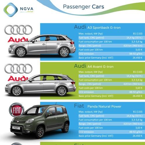 Car Catalogue.