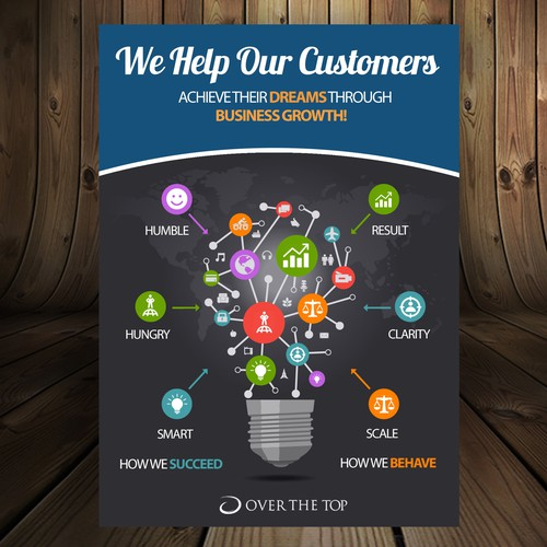 We Help Our Customers